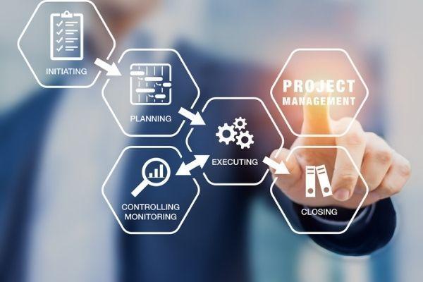 Gestión de procesos empresariales